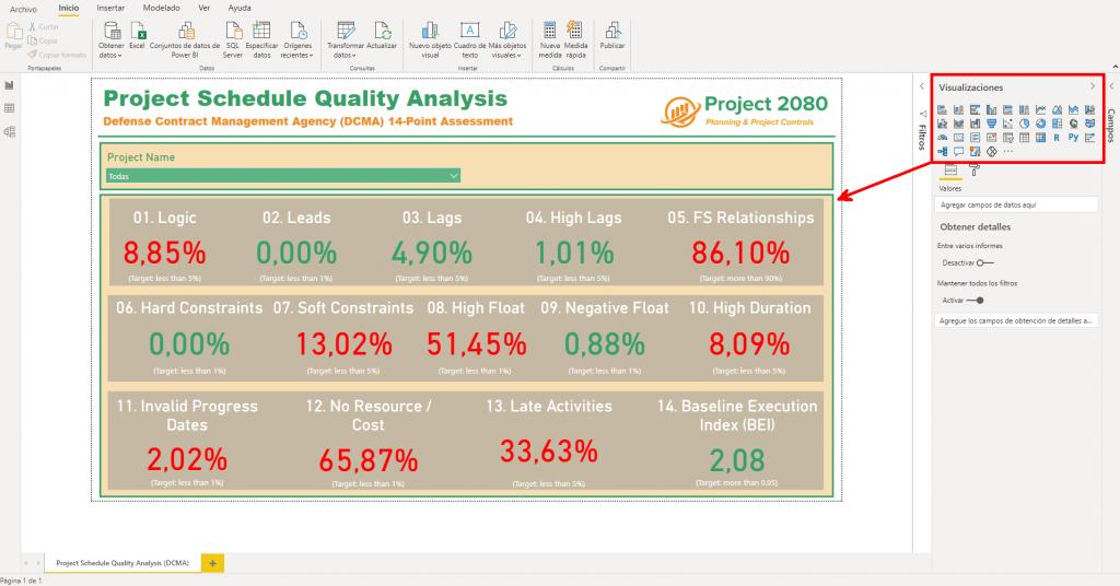 Power BI visualizaciones dashboard project 2080